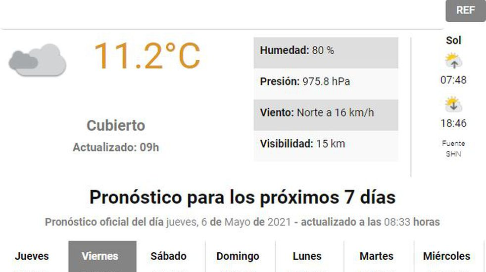 Jueves frío pero sin lluvias en Tucumán