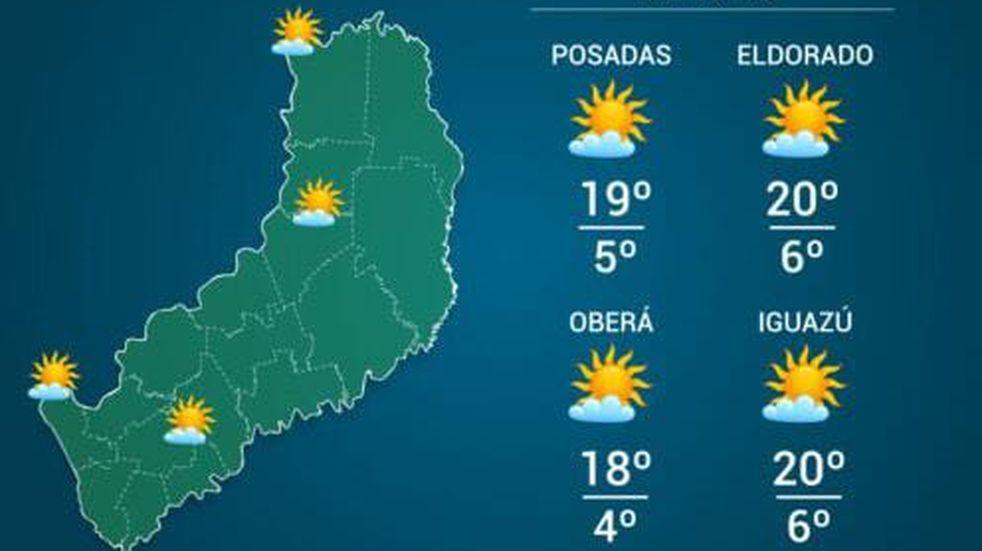 La temperatura aumentará desde el mediodía en Misiones