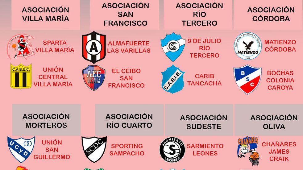 Liga Cordobesa de Basquet 2021
